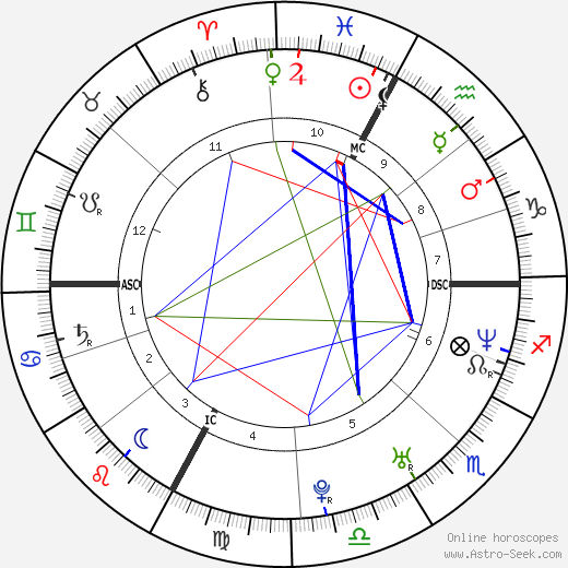 Ashley MacIssac astro natal birth chart, Ashley MacIssac horoscope, astrology