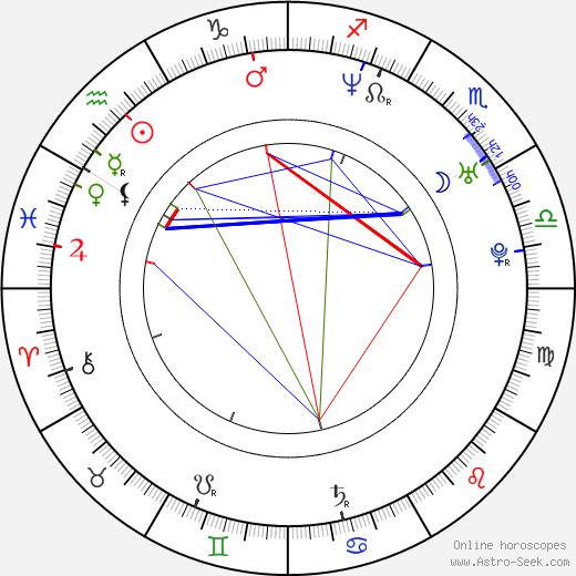 Ayten Soykök birth chart, Ayten Soykök astro natal horoscope, astrology