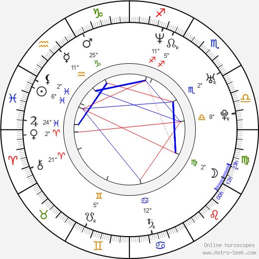 Chris Cashman birth chart, biography, wikipedia 2019, 2020