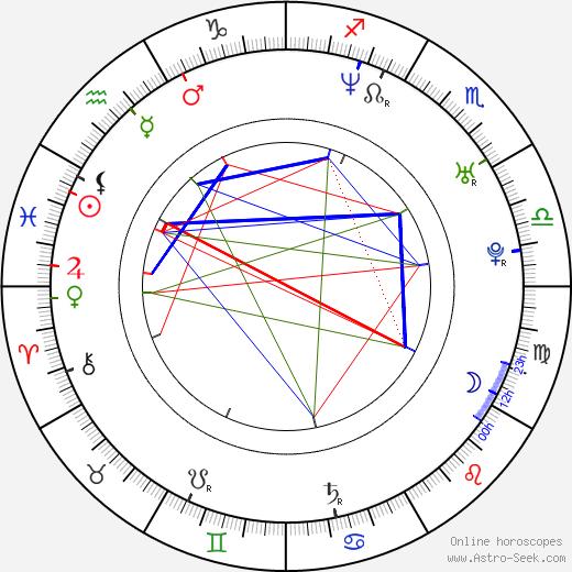 Chris Cashman astro natal birth chart, Chris Cashman horoscope, astrology