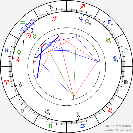 Claire Goose astro natal birth chart, Claire Goose horoscope, astrology