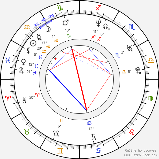 Corey Parker Robinson birth chart, biography, wikipedia 2018, 2019