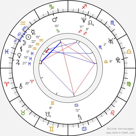 Dalon Huntington birth chart, biography, wikipedia 2018, 2019