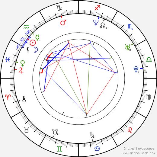 Dalon Huntington astro natal birth chart, Dalon Huntington horoscope, astrology