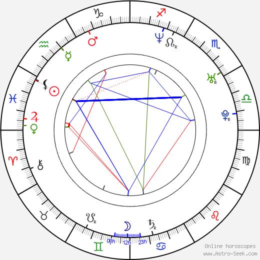 Daniel Fehlow tema natale, oroscopo, Daniel Fehlow oroscopi gratuiti, astrologia