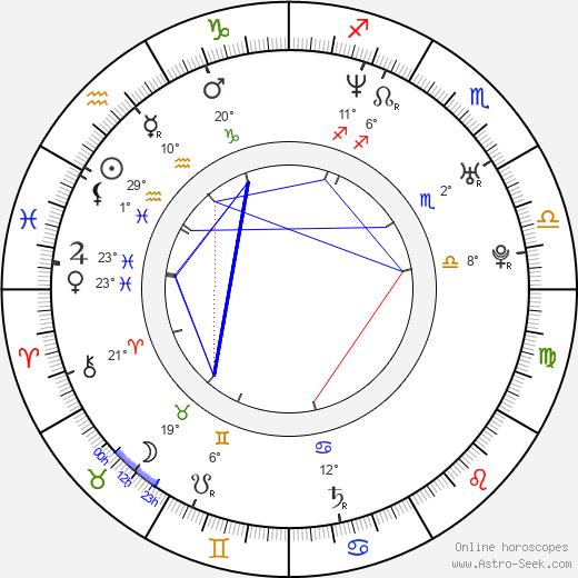 Gary Neville birth chart, biography, wikipedia 2020, 2021