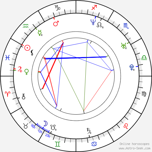 Hee-seok Yun astro natal birth chart, Hee-seok Yun horoscope, astrology