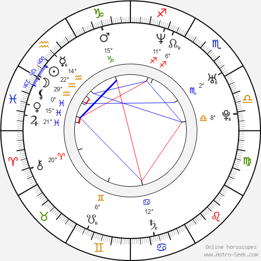 Jacque Vaughn birth chart, biography, wikipedia 2018, 2019