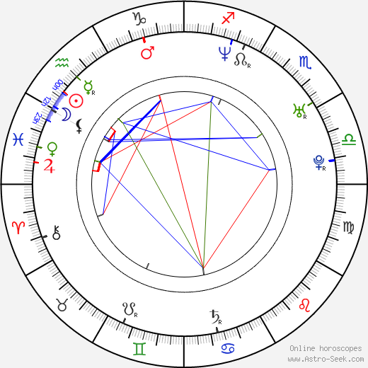 Jacque Vaughn astro natal birth chart, Jacque Vaughn horoscope, astrology