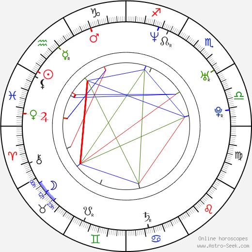 Jeff Burns день рождения гороскоп, Jeff Burns Натальная карта онлайн
