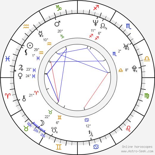 Jessica Lee birth chart, biography, wikipedia 2020, 2021