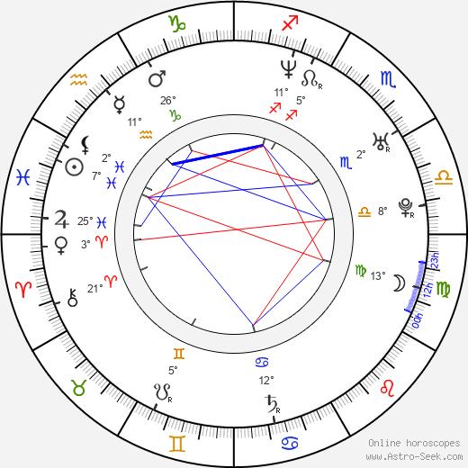 Julia Brendler birth chart, biography, wikipedia 2019, 2020
