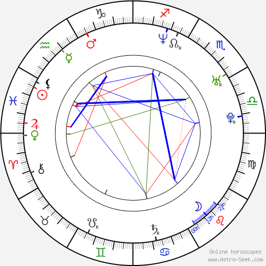 Kivanç Kasabali birth chart, Kivanç Kasabali astro natal horoscope, astrology