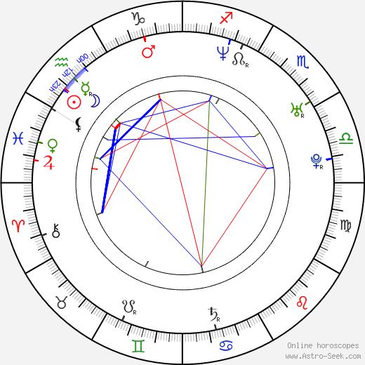 Lia Montelongo день рождения гороскоп, Lia Montelongo Натальная карта онлайн