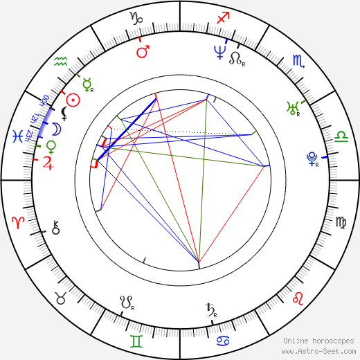 Michael Bower birth chart, Michael Bower astro natal horoscope, astrology