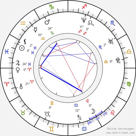 Michael Cornacchia birth chart, biography, wikipedia 2020, 2021