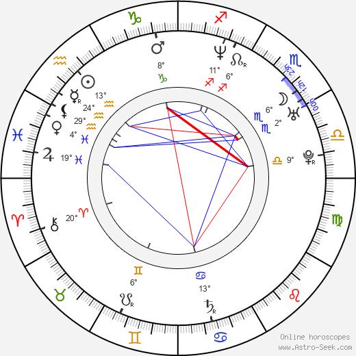 Myriam Sirois birth chart, biography, wikipedia 2020, 2021