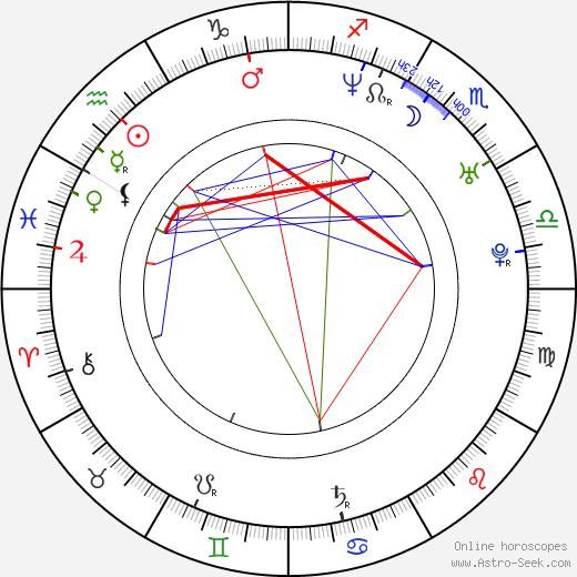 Natalie Imbruglia tema natale, oroscopo, Natalie Imbruglia oroscopi gratuiti, astrologia