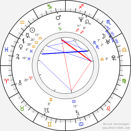 Olaf de Fleur Johannesson birth chart, biography, wikipedia 2019, 2020