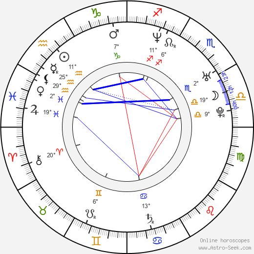 Paulo César Quevedo birth chart, biography, wikipedia 2020, 2021