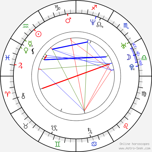 Paulo César Quevedo birth chart, Paulo César Quevedo astro natal horoscope, astrology