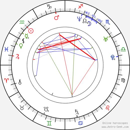 Pietro Taricone birth chart, Pietro Taricone astro natal horoscope, astrology