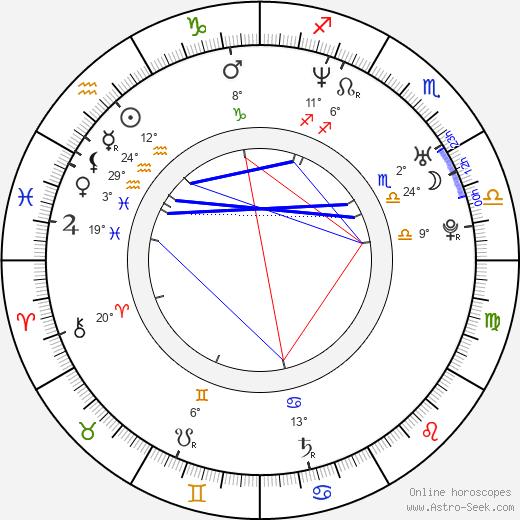 Rick Mora birth chart, biography, wikipedia 2020, 2021