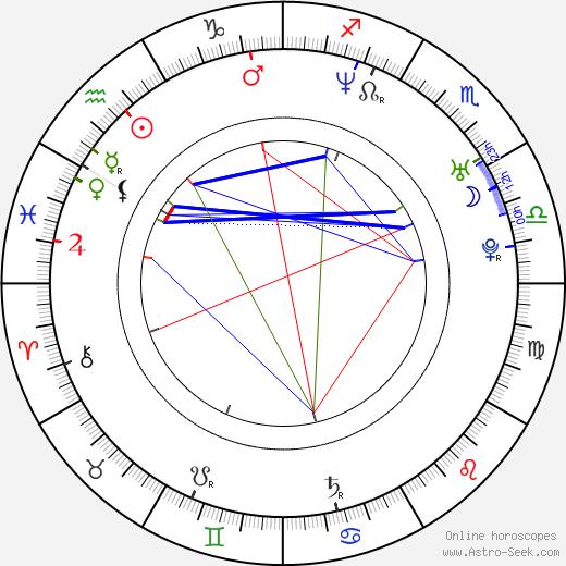 Rick Mora birth chart, Rick Mora astro natal horoscope, astrology