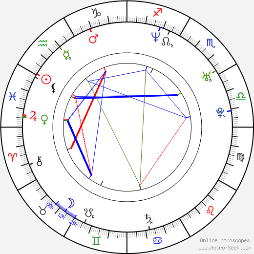 Sarah Brown astro natal birth chart, Sarah Brown horoscope, astrology