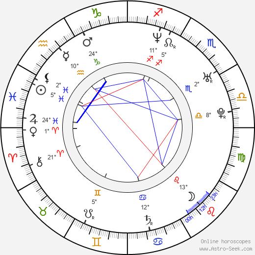 Steinar Sagen birth chart, biography, wikipedia 2019, 2020