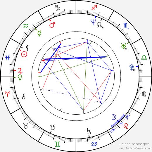 Steinar Sagen astro natal birth chart, Steinar Sagen horoscope, astrology
