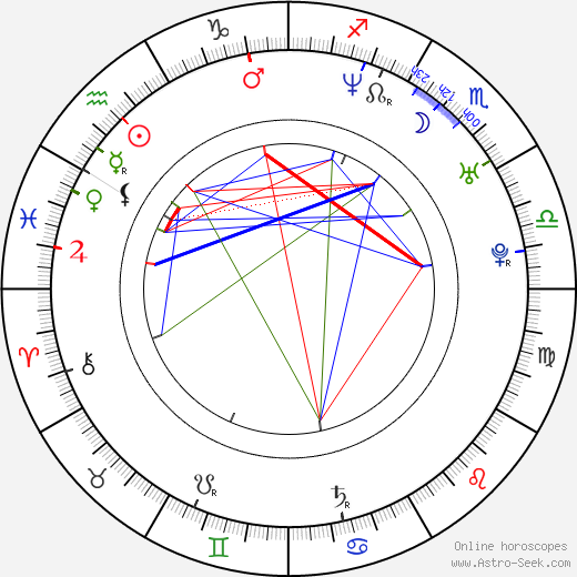 Terry Chen день рождения гороскоп, Terry Chen Натальная карта онлайн