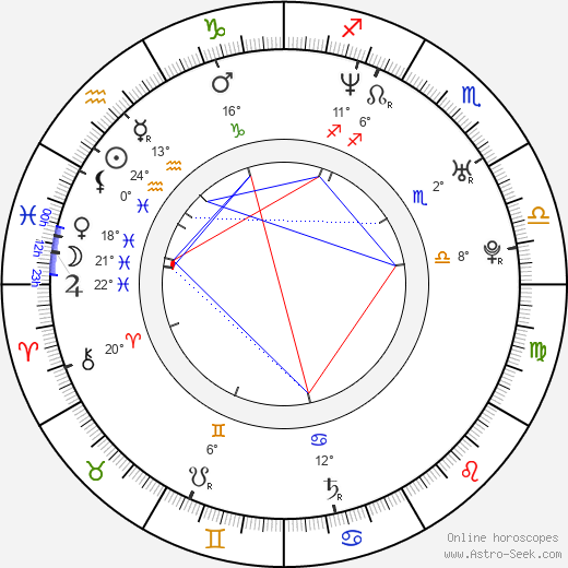 Tony Dalton birth chart, biography, wikipedia 2019, 2020