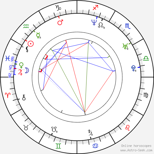 Tony Dalton astro natal birth chart, Tony Dalton horoscope, astrology