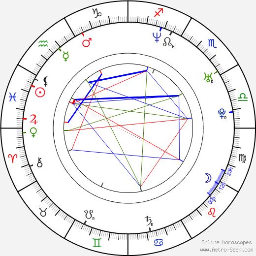 Tunde Adebimpe birth chart, Tunde Adebimpe astro natal horoscope, astrology