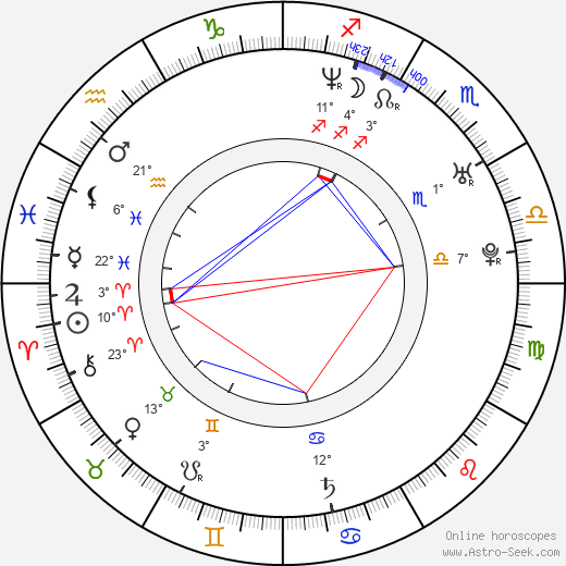 Adam Green birth chart, biography, wikipedia 2018, 2019