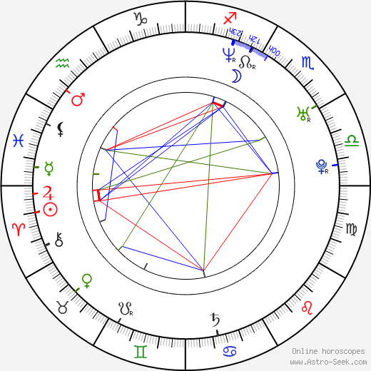 Adam Green astro natal birth chart, Adam Green horoscope, astrology