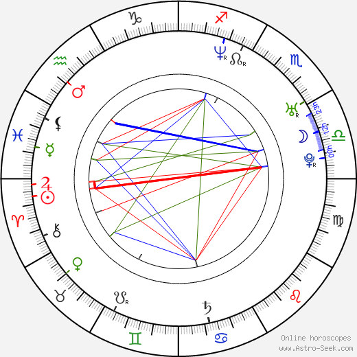 Akshaye Khanna день рождения гороскоп, Akshaye Khanna Натальная карта онлайн