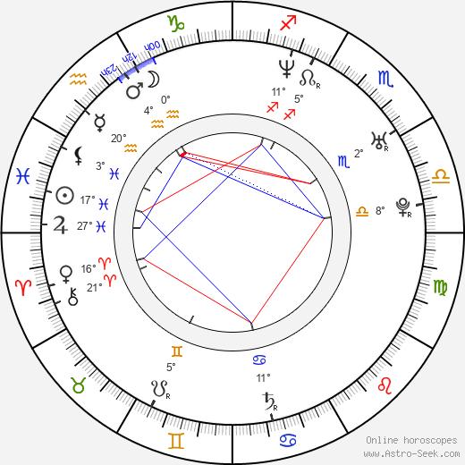 Ana Karina Casanova birth chart, biography, wikipedia 2020, 2021