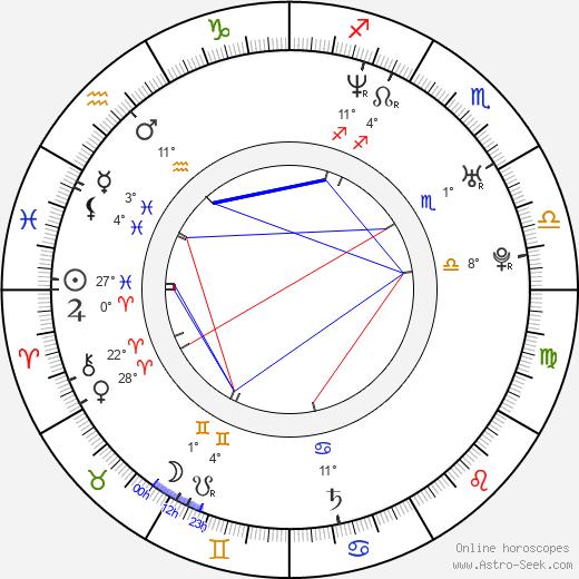 Angella Kaye birth chart, biography, wikipedia 2020, 2021