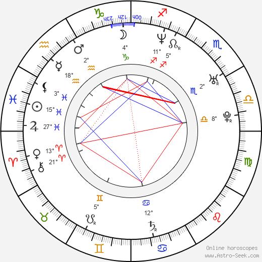 Aracely Arámbula birth chart, biography, wikipedia 2018, 2019