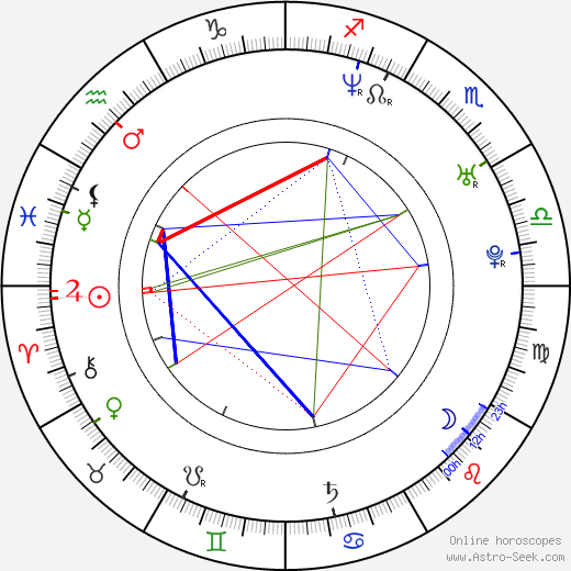 Arturo Valls birth chart, Arturo Valls astro natal horoscope, astrology