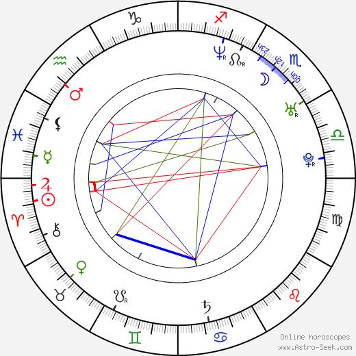 Bahar Soomekh astro natal birth chart, Bahar Soomekh horoscope, astrology
