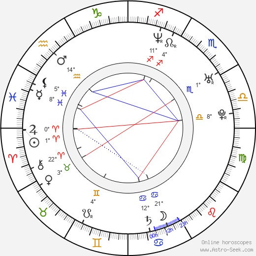 Bea Segura birth chart, biography, wikipedia 2018, 2019