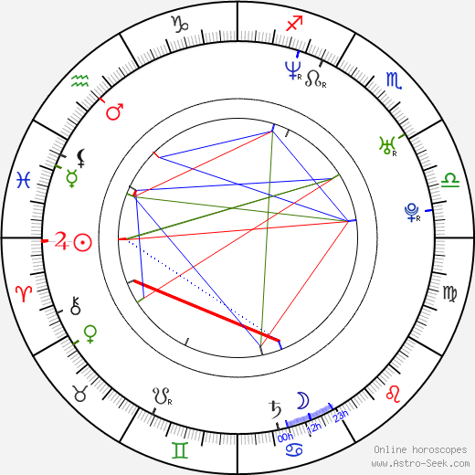 Bea Segura astro natal birth chart, Bea Segura horoscope, astrology
