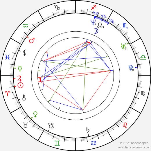 Bettina Zimmermann birth chart, Bettina Zimmermann astro natal horoscope, astrology