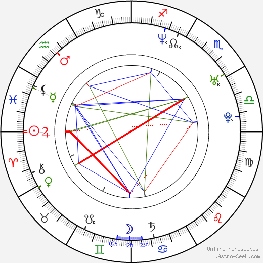 Bryan Kirkwood tema natale, oroscopo, Bryan Kirkwood oroscopi gratuiti, astrologia