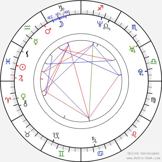 Chad Gabriel astro natal birth chart, Chad Gabriel horoscope, astrology