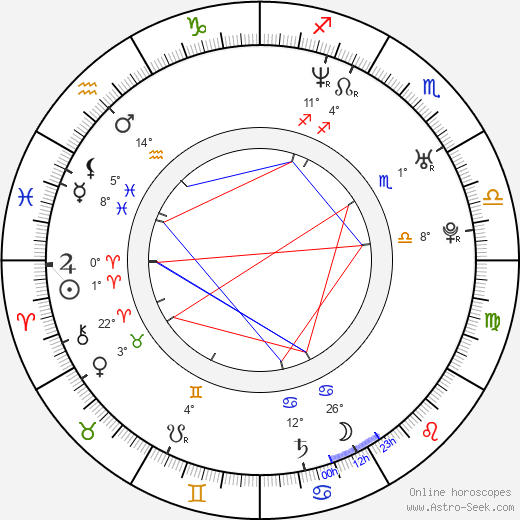 Cole Hauser birth chart, biography, wikipedia 2019, 2020