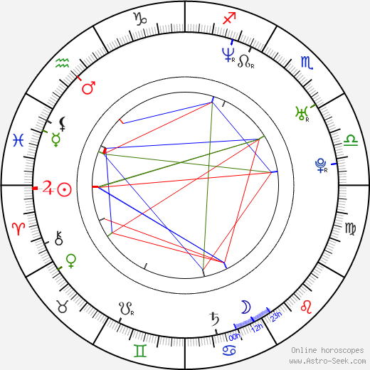 Cole Hauser astro natal birth chart, Cole Hauser horoscope, astrology